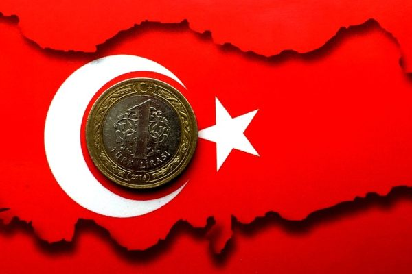Turkish Lira Bitcoin